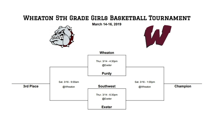 5th grade girls bracket