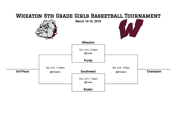 6th grade girls bracket