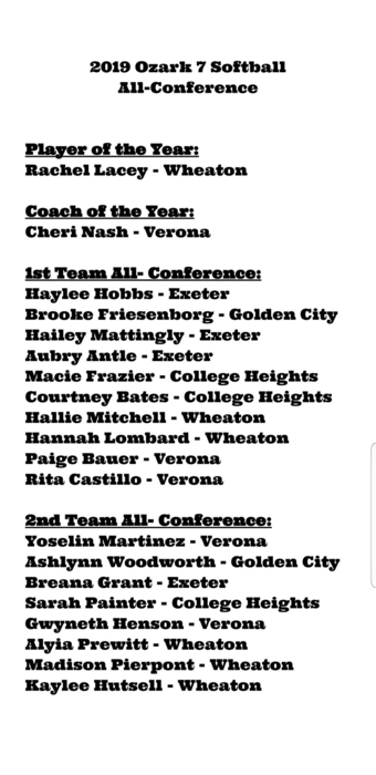 all conference softball